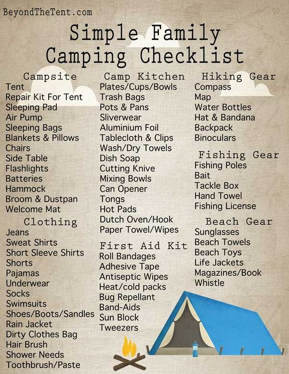 Simple Camping checklist